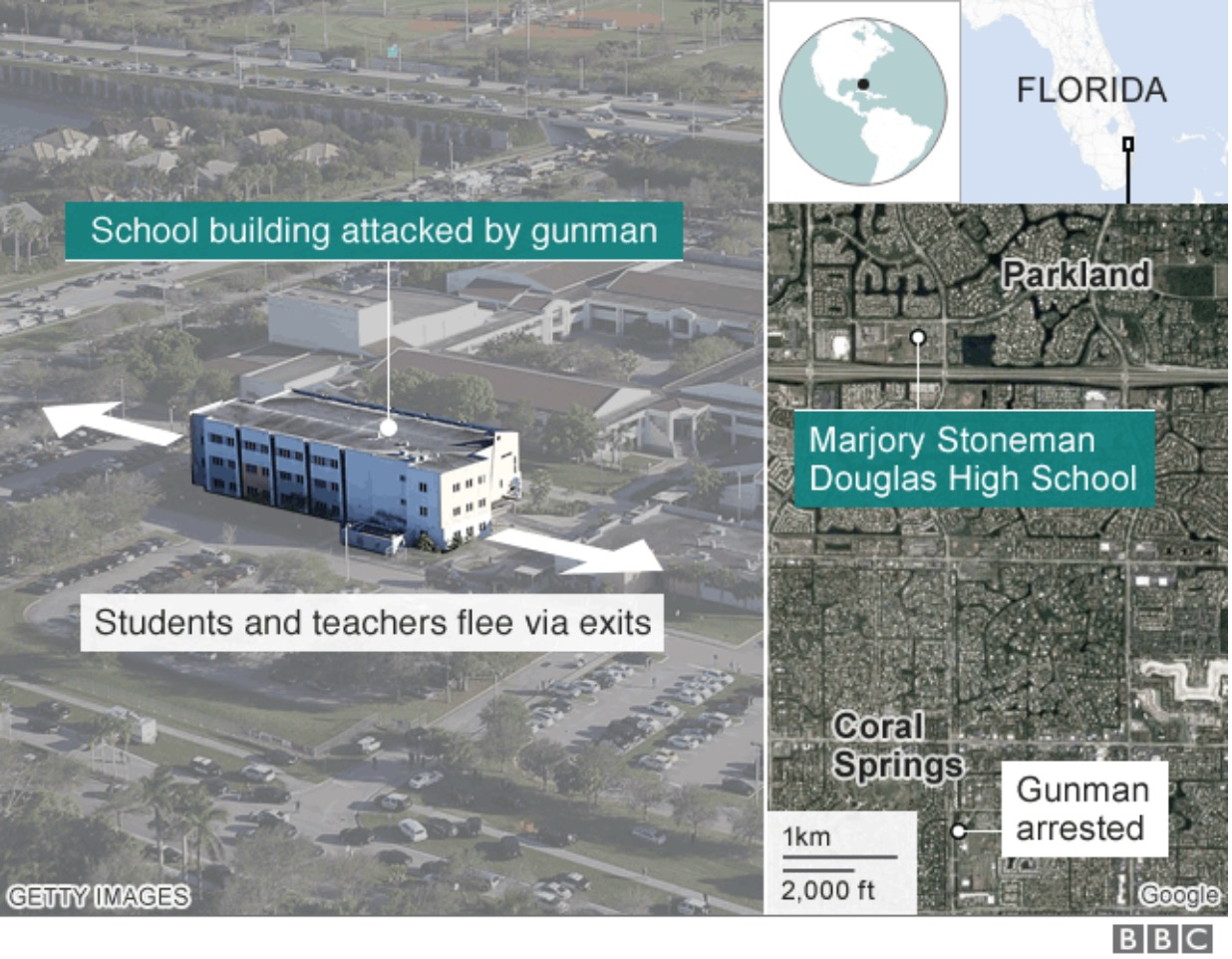 Read more about the article Current Event Summary: Douglas High School Shooting – 02/14/2018